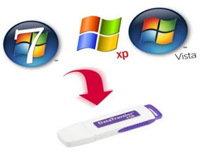 3 Easiest Ways To Create Bootable USB Installer