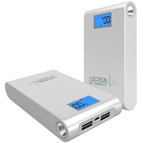 Maxboost Electron Plus 15000mAh Dual port 3A Premium USB