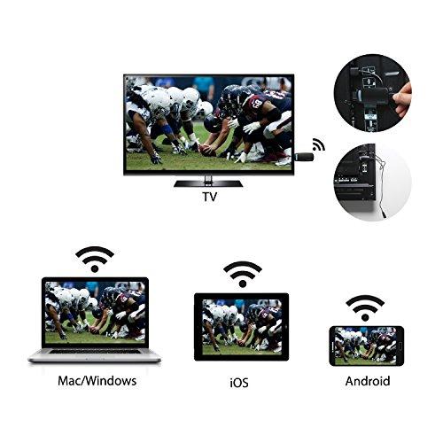 Wireless Display